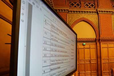 Im Mittelpunkt der ersten öffentlichen Fraktionssitzung der Unabhängigen in der Lübecker Bürgerschaft wird das Thema Digitalisierung der Verwaltung stehen. Symbolbild: JW